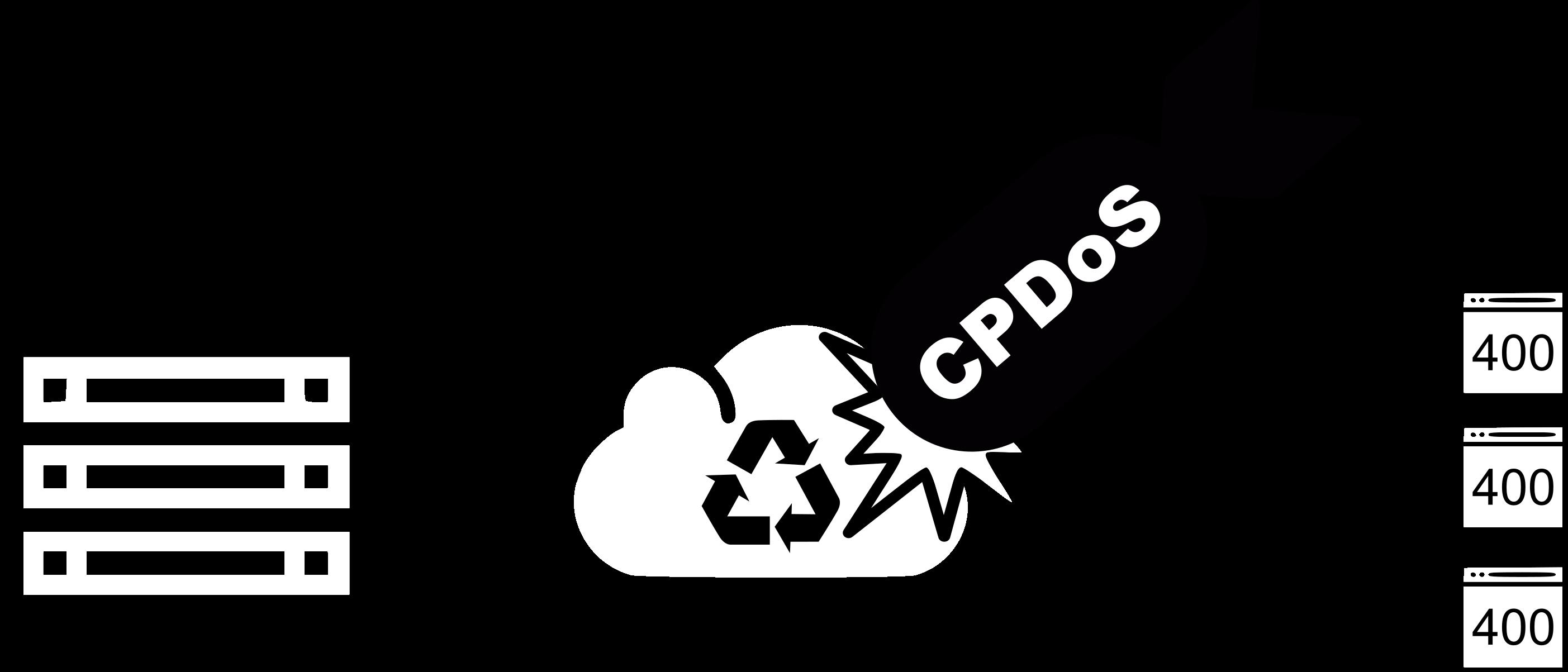 cpdos.org